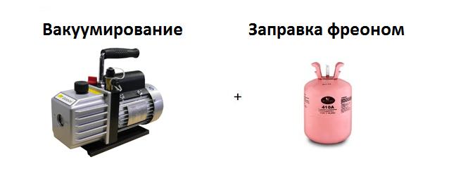 Особенности заправки кондиционера